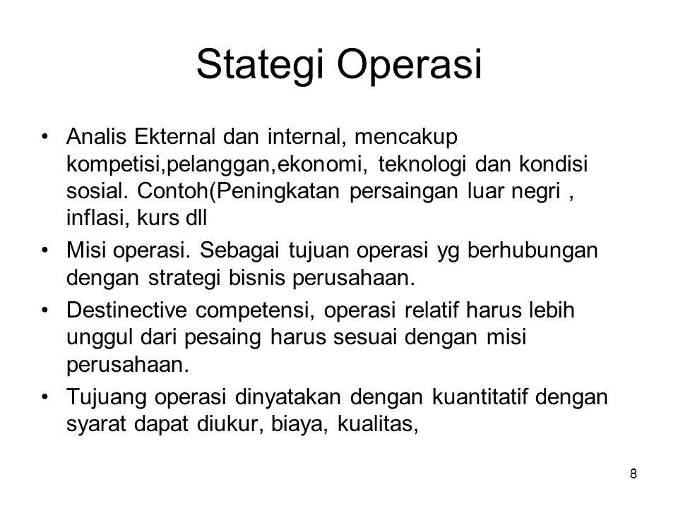 Stategi Operasi