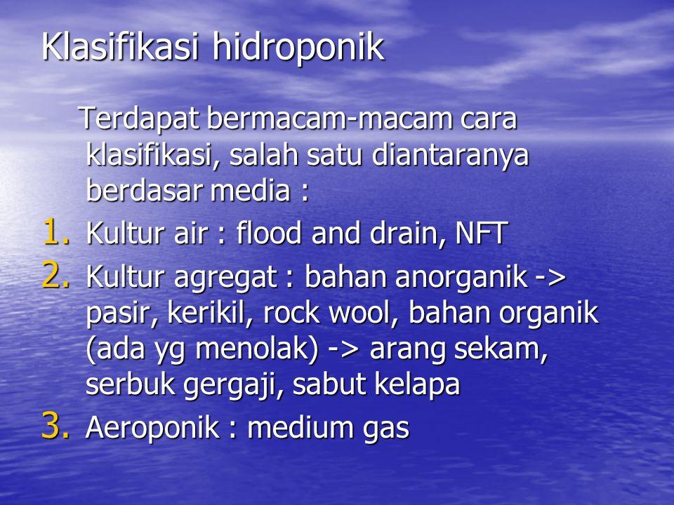 Klasifikasi hidroponik