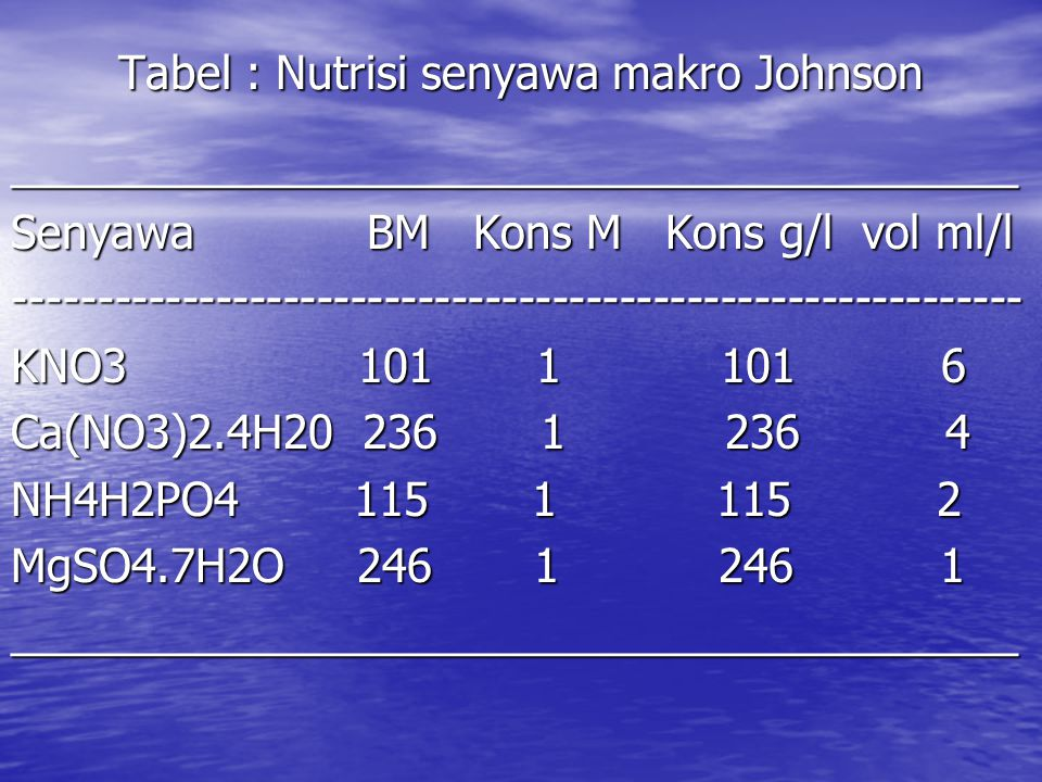 Tabel : Nutrisi senyawa makro Johnson