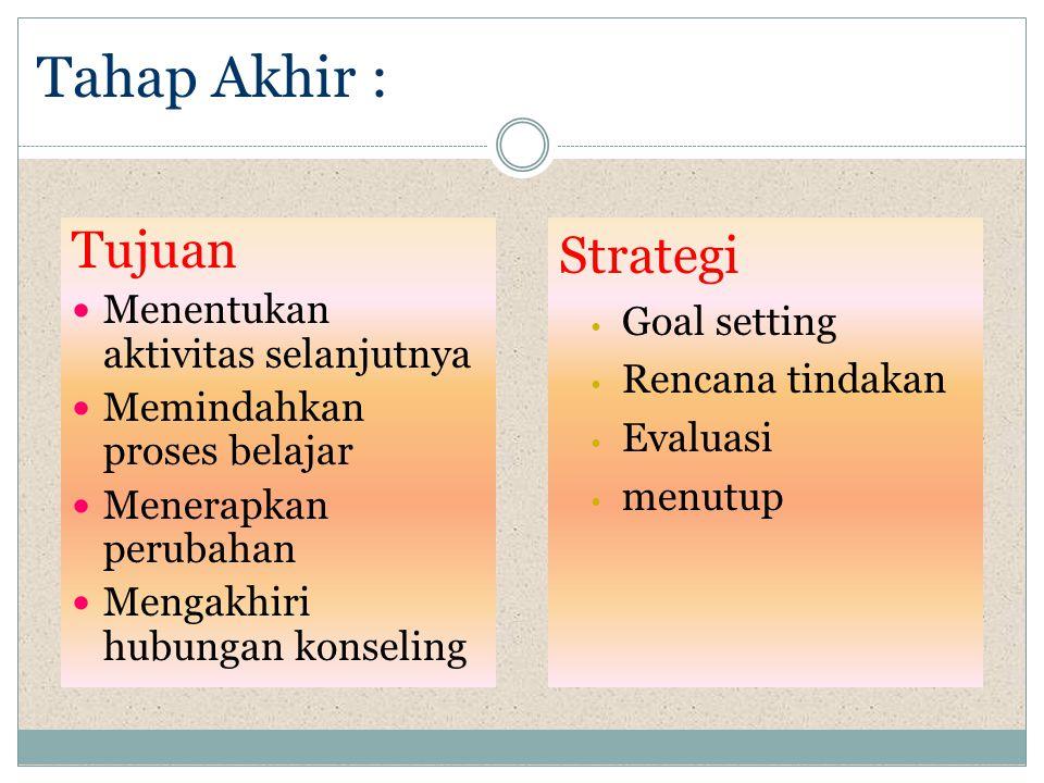 Tahap Akhir : Tujuan Strategi Menentukan aktivitas selanjutnya