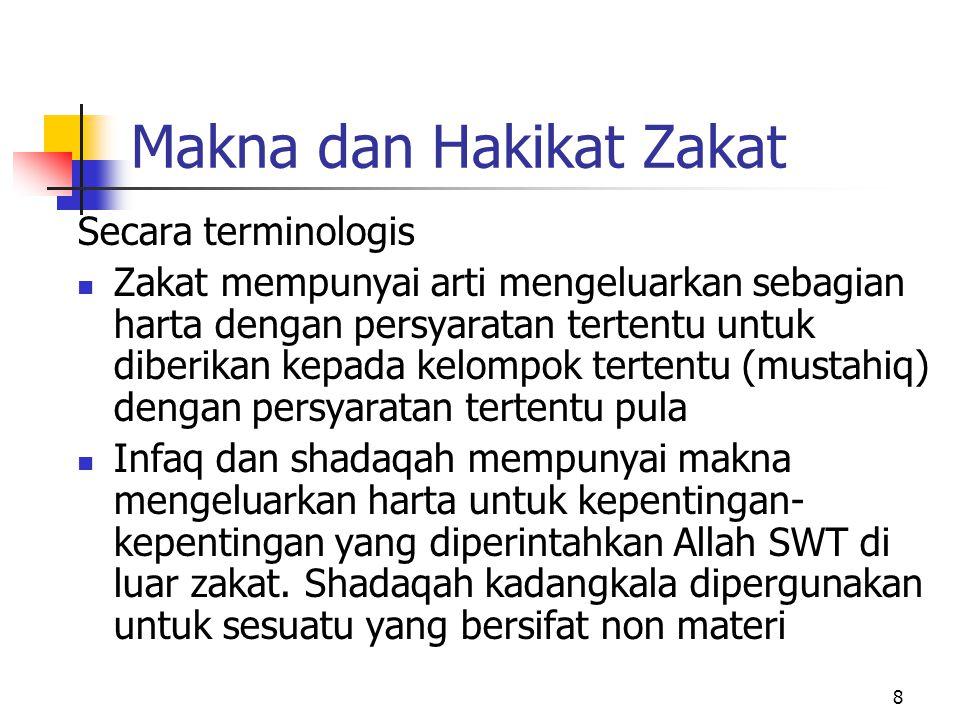 Makna dan Hakikat Zakat