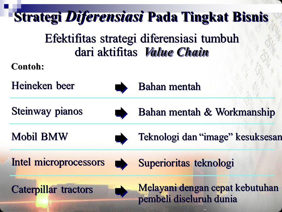 Strategi Diferensiasi Pada Tingkat Bisnis