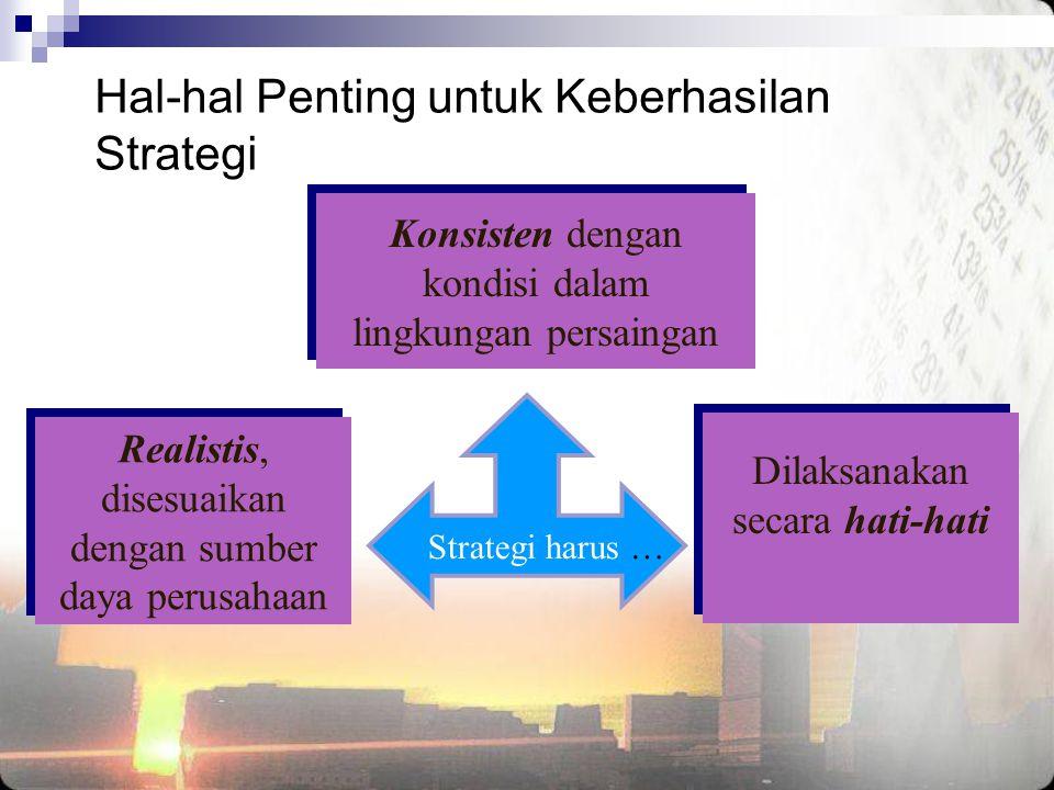 Hal-hal Penting untuk Keberhasilan Strategi
