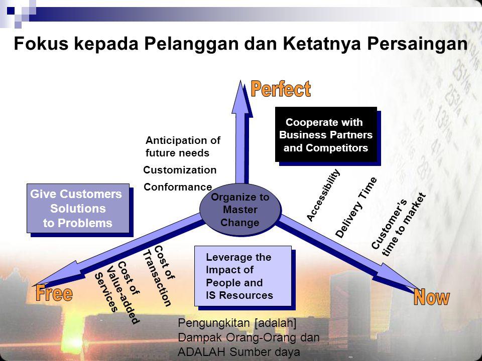 Fokus kepada Pelanggan dan Ketatnya Persaingan