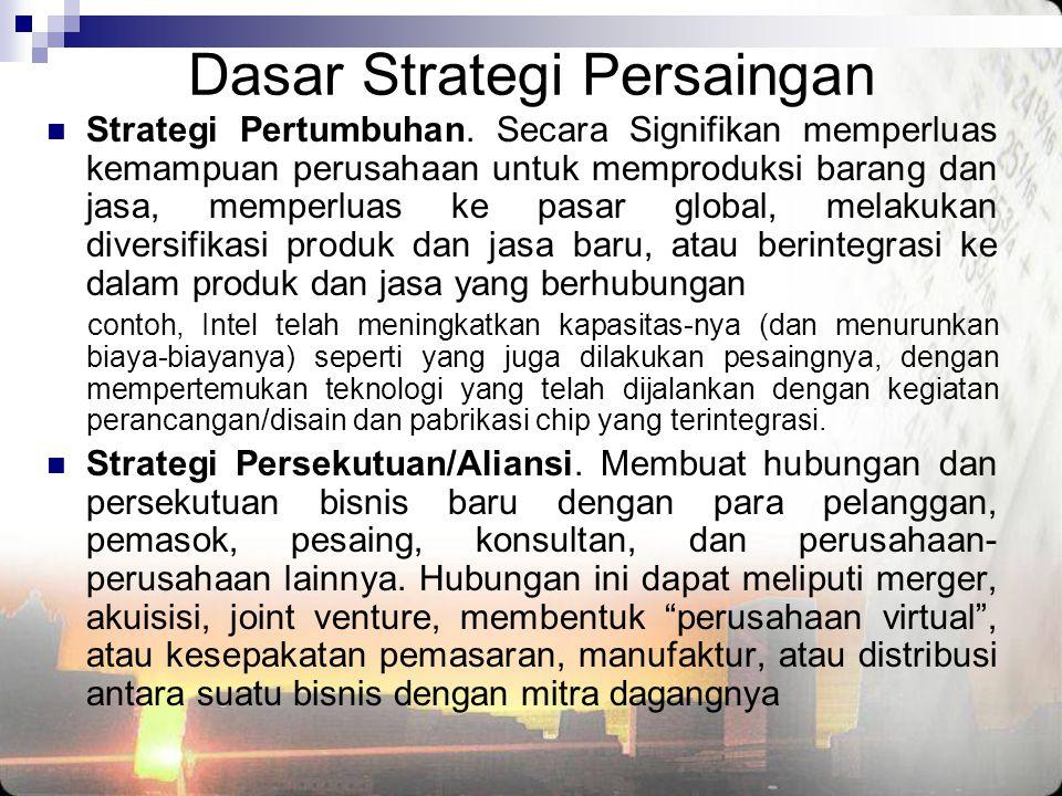 Dasar Strategi Persaingan