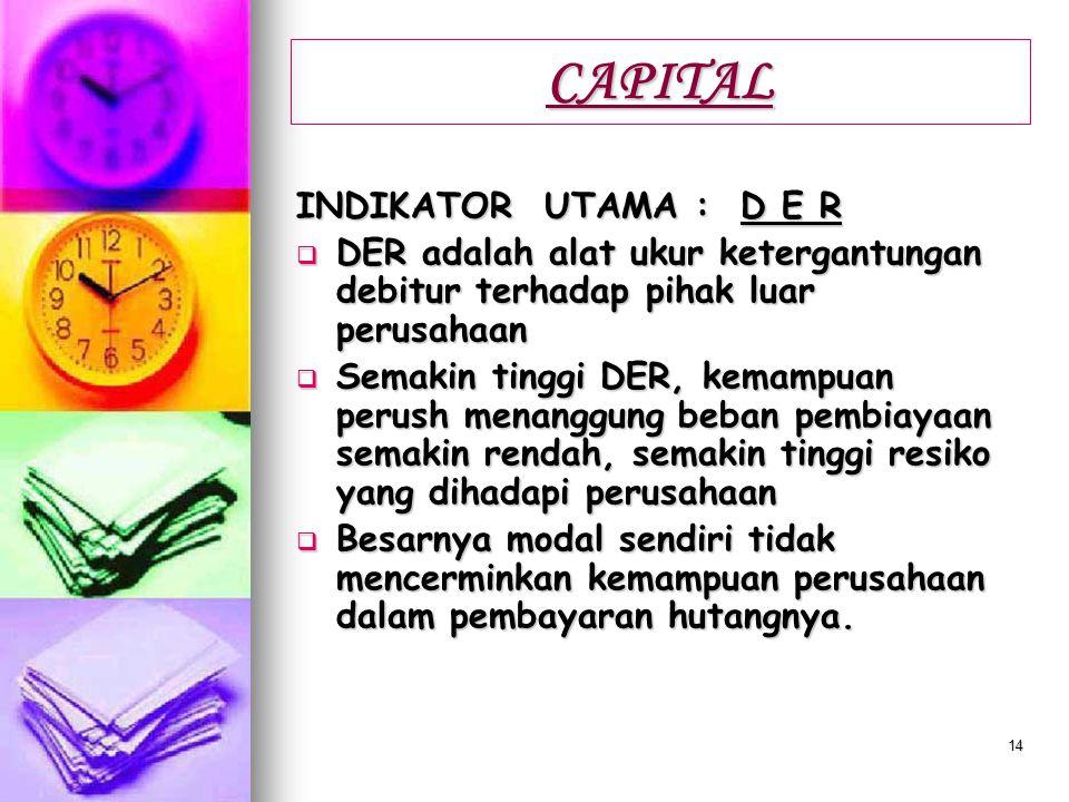 CAPITAL INDIKATOR UTAMA : D E R