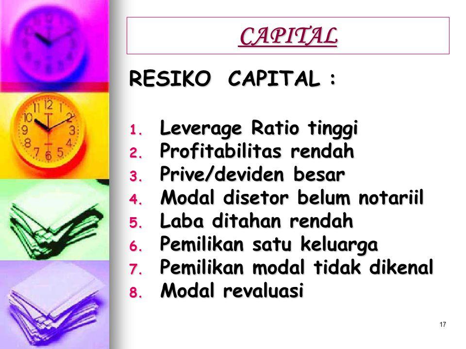CAPITAL RESIKO CAPITAL : Leverage Ratio tinggi Profitabilitas rendah