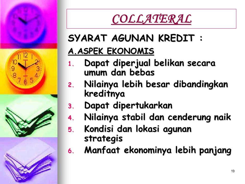 COLLATERAL SYARAT AGUNAN KREDIT :