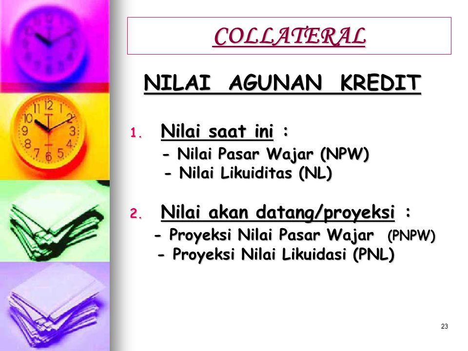 COLLATERAL NILAI AGUNAN KREDIT Nilai saat ini :