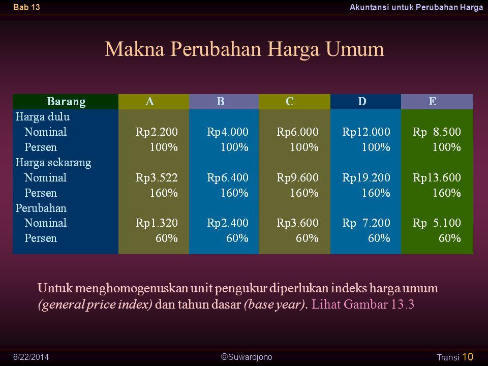 Makna Perubahan Harga Umum