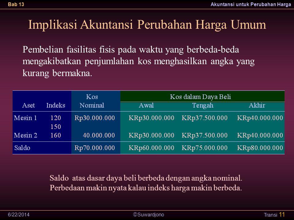 Implikasi Akuntansi Perubahan Harga Umum
