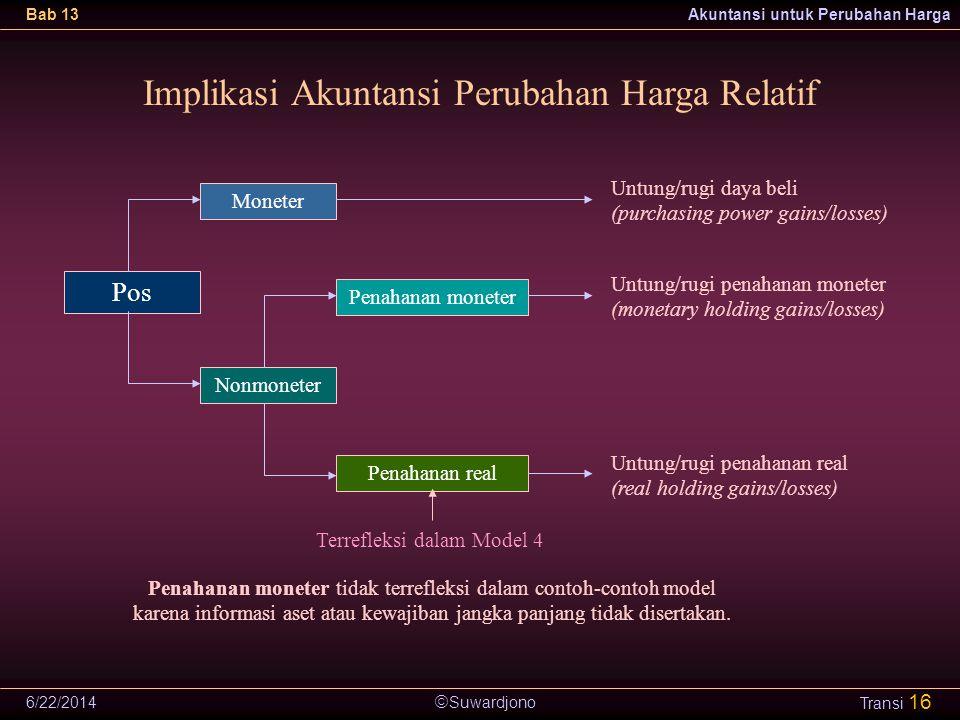 Implikasi Akuntansi Perubahan Harga Relatif