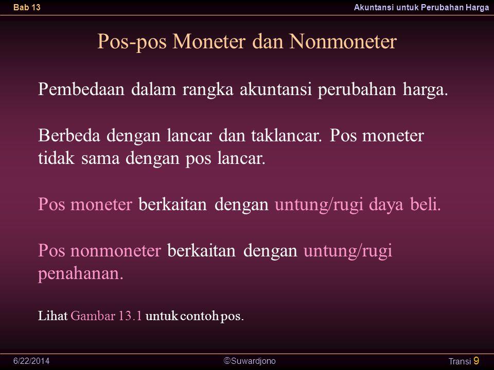 Pos-pos Moneter dan Nonmoneter