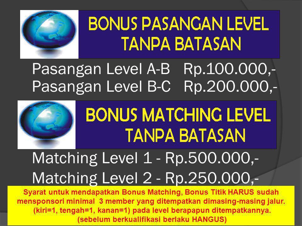 Pasangan Level A-B Rp.100.000,- Pasangan Level B-C Rp.200.000,-