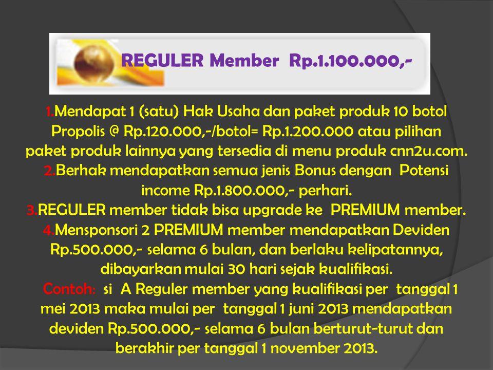 REGULER Member Rp.1.100.000,- 1.Mendapat 1 (satu) Hak Usaha dan paket produk 10 botol Propolis @ Rp.120.000,-/botol= Rp.1.200.000 atau pilihan.