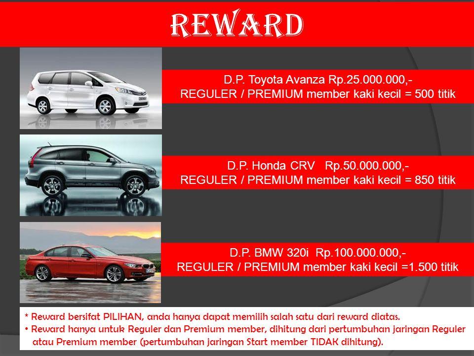 REWARD D.P. Toyota Avanza Rp.25.000.000,-