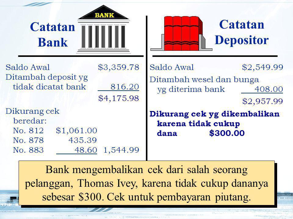 Catatan Depositor Catatan Bank