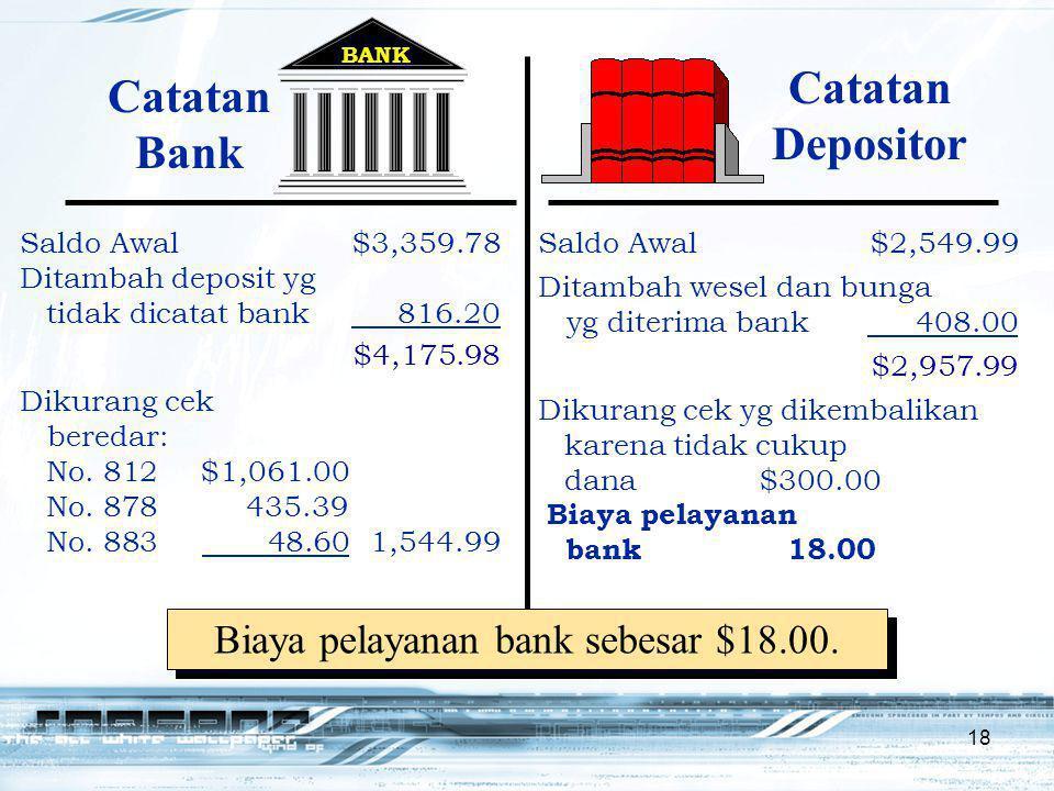 Biaya pelayanan bank sebesar $18.00.