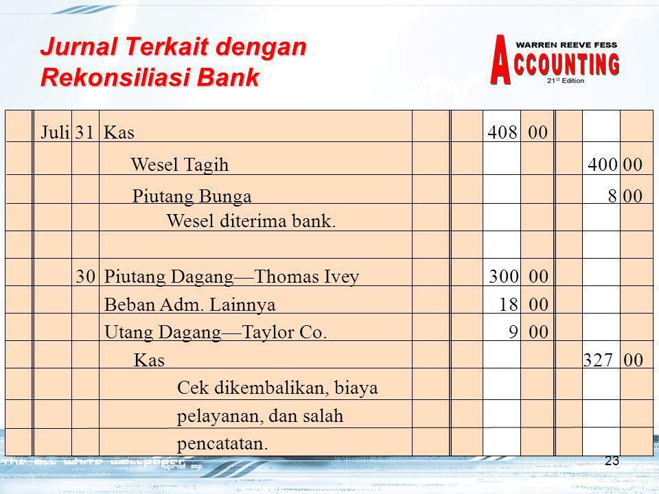Jurnal Terkait dengan Rekonsiliasi Bank