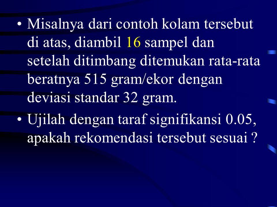 Misalnya dari contoh kolam tersebut di atas, diambil 16 sampel dan setelah ditimbang ditemukan rata-rata beratnya 515 gram/ekor dengan deviasi standar 32 gram.