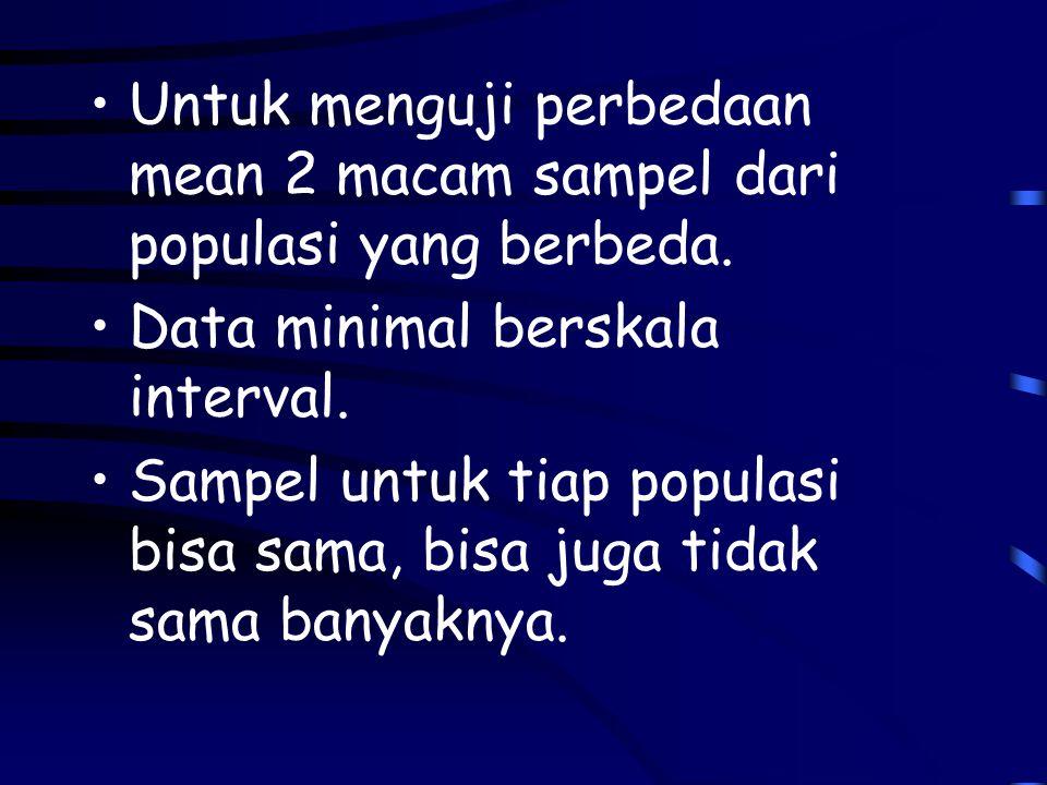Untuk menguji perbedaan mean 2 macam sampel dari populasi yang berbeda.