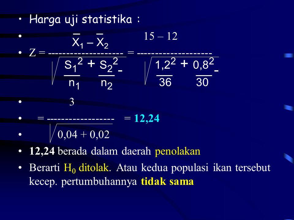 S12 + S22 n1 n2 1,22 + 0,82 36 30 Harga uji statistika : 15 – 12