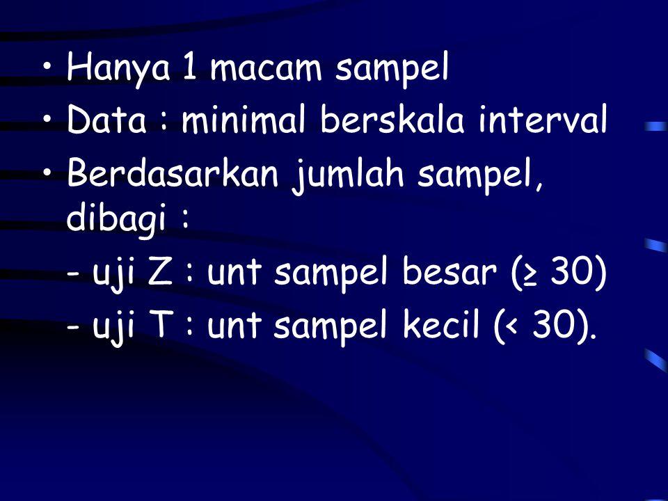 Hanya 1 macam sampel Data : minimal berskala interval. Berdasarkan jumlah sampel, dibagi : - uji Z : unt sampel besar (≥ 30)