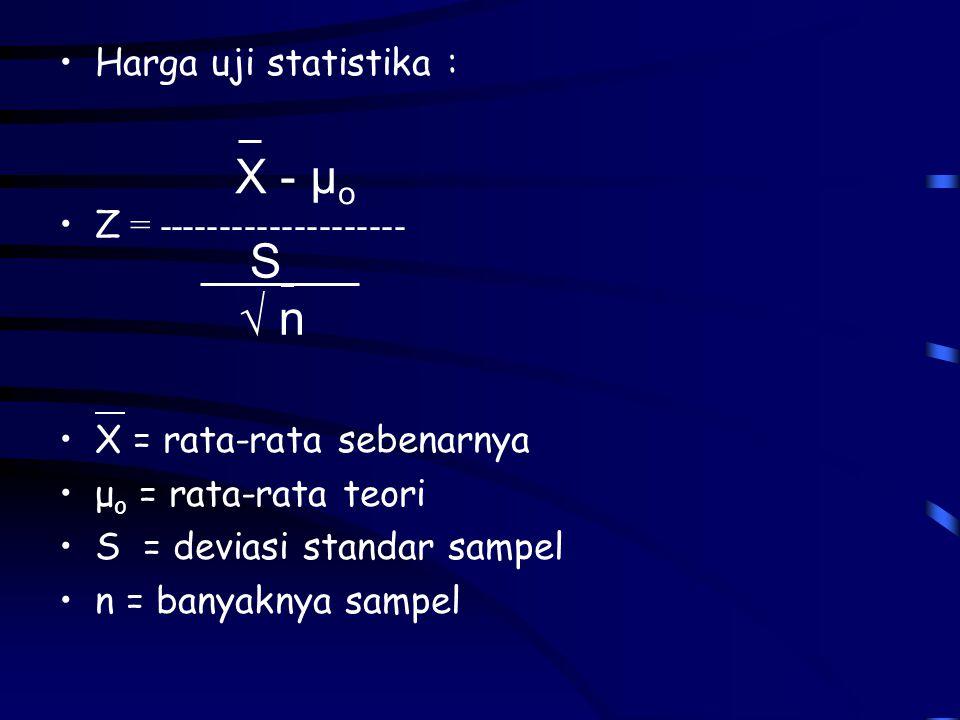 X - µo S √ n Harga uji statistika : Z = --------------------