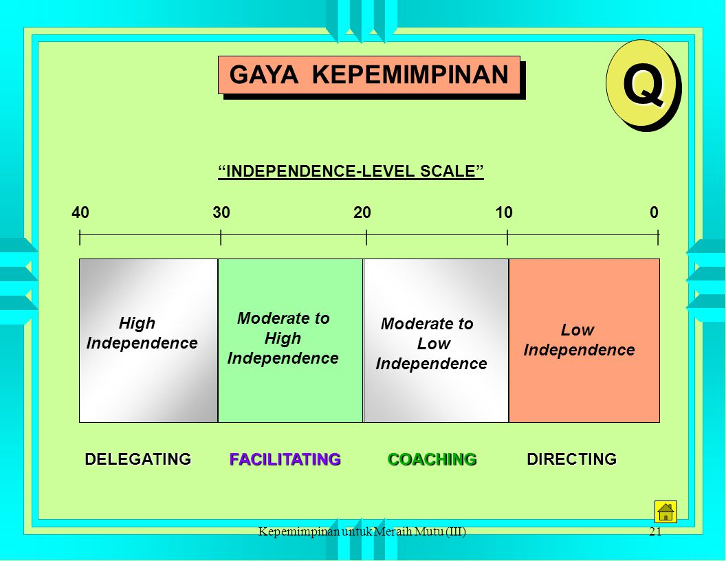 INDEPENDENCE-LEVEL SCALE