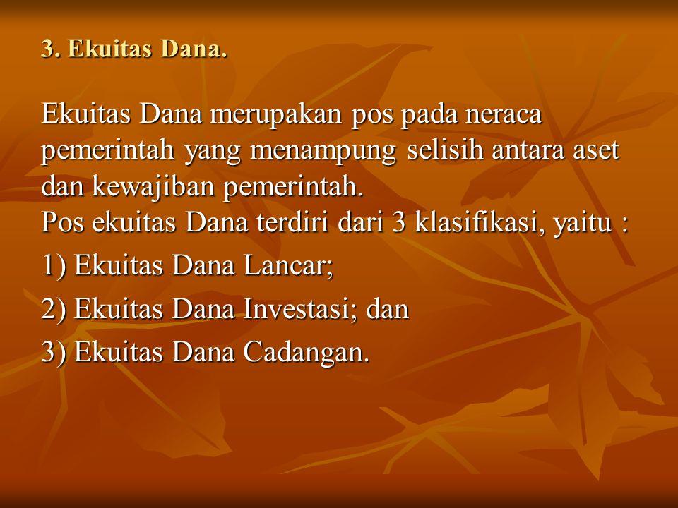 2) Ekuitas Dana Investasi; dan 3) Ekuitas Dana Cadangan.