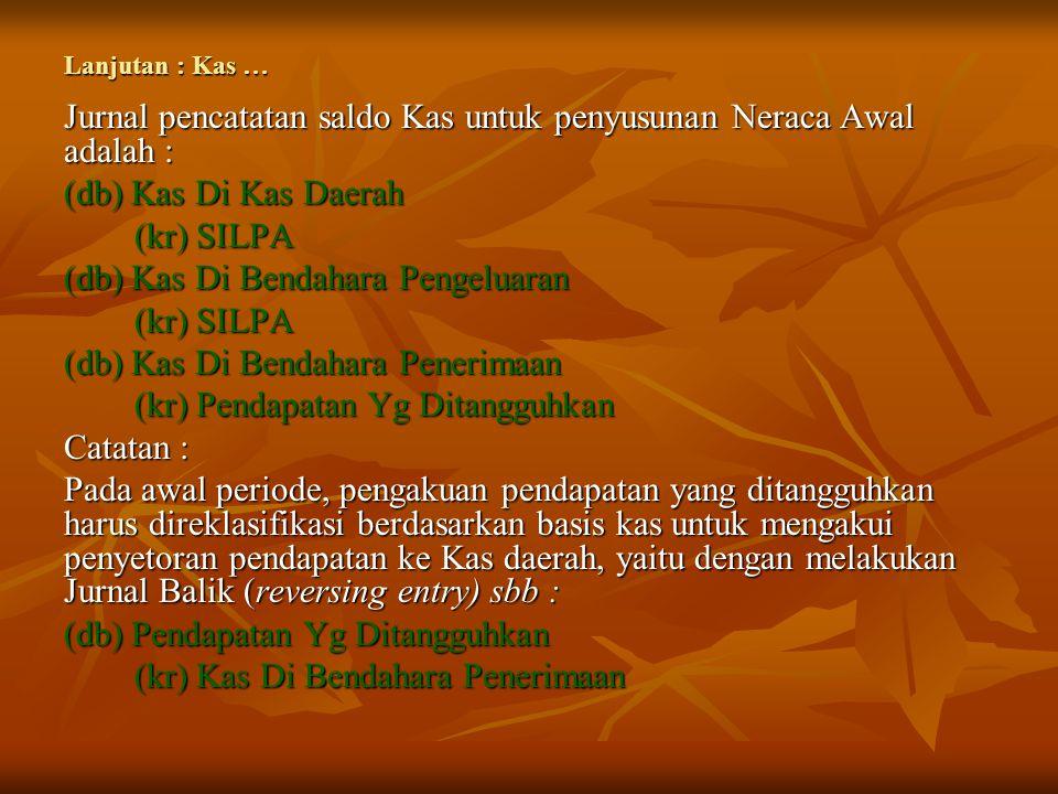 Jurnal pencatatan saldo Kas untuk penyusunan Neraca Awal adalah :