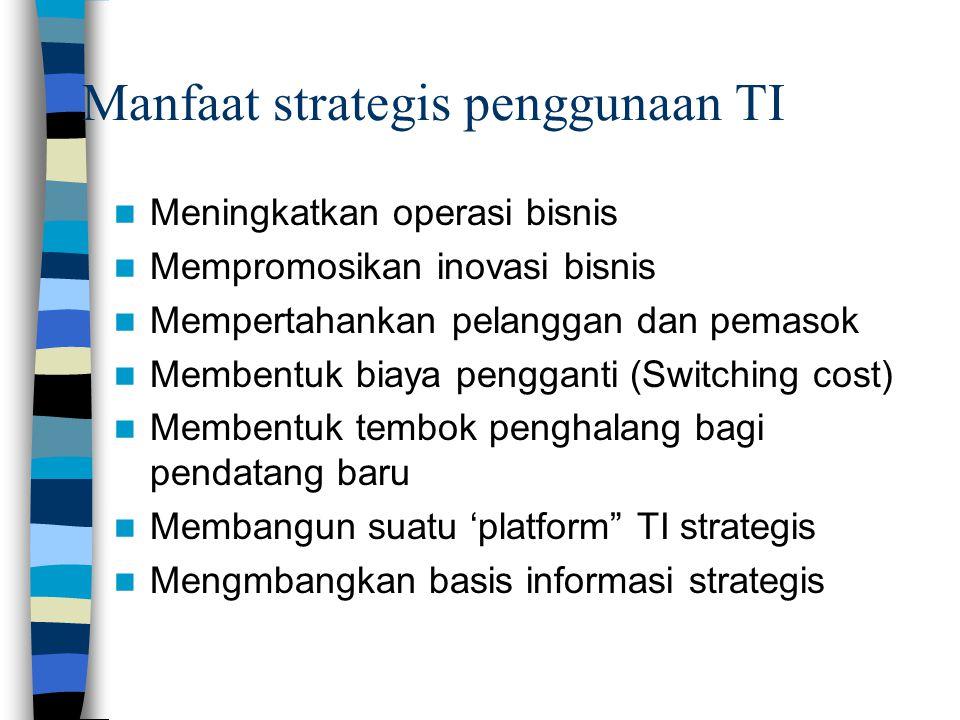 Manfaat strategis penggunaan TI