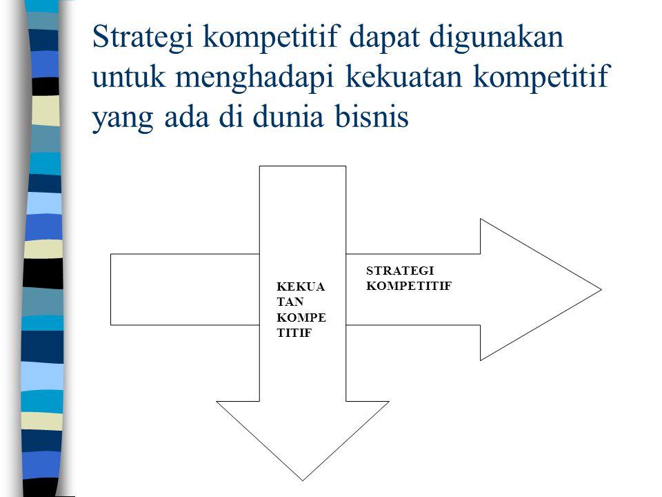 Strategi kompetitif dapat digunakan untuk menghadapi kekuatan kompetitif yang ada di dunia bisnis