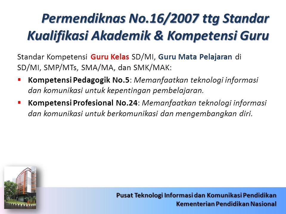 Permendiknas No.16/2007 ttg Standar Kualifikasi Akademik & Kompetensi Guru