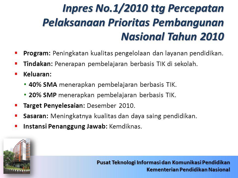 Inpres No.1/2010 ttg Percepatan Pelaksanaan Prioritas Pembangunan Nasional Tahun 2010