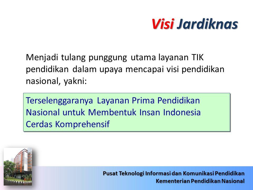 Visi Jardiknas Menjadi tulang punggung utama layanan TIK pendidikan dalam upaya mencapai visi pendidikan nasional, yakni: