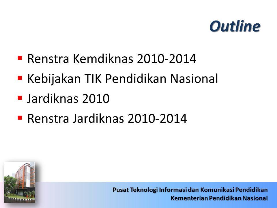 Outline Renstra Kemdiknas 2010-2014 Kebijakan TIK Pendidikan Nasional