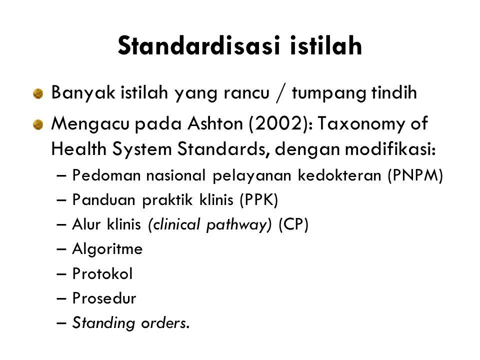 Standardisasi istilah