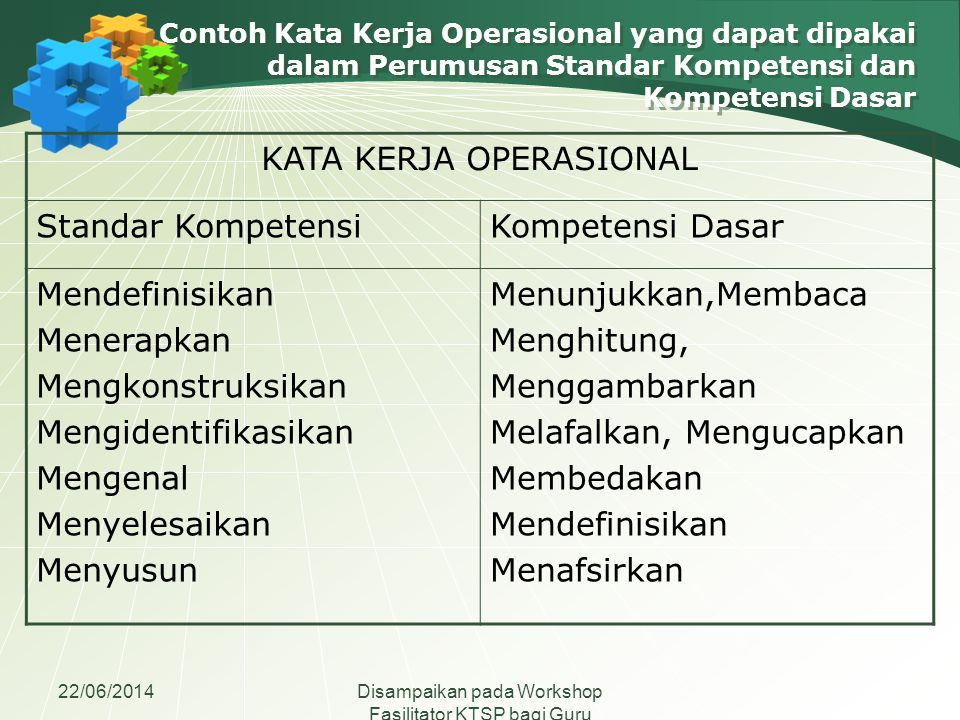 KATA KERJA OPERASIONAL