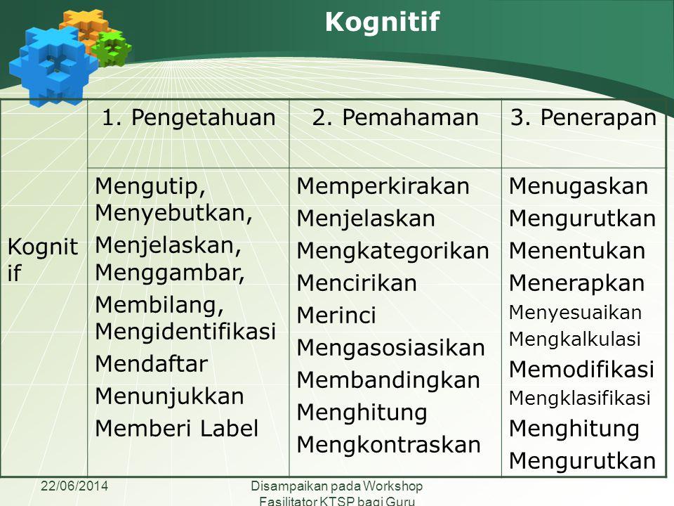 Kognitif Kognitif 1. Pengetahuan 2. Pemahaman 3. Penerapan