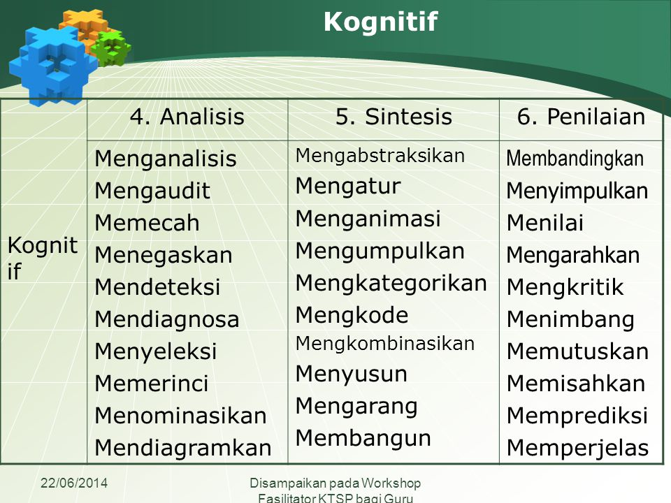 Kognitif Kognitif 4. Analisis 5. Sintesis 6. Penilaian Menganalisis