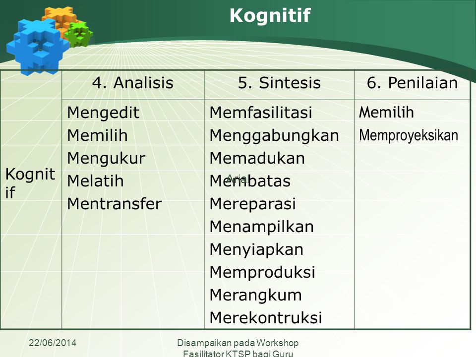 Kognitif Kognitif 4. Analisis 5. Sintesis 6. Penilaian Mengedit