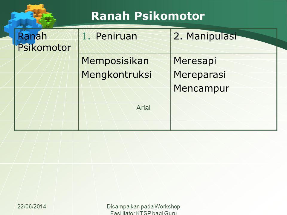 Ranah Psikomotor Ranah Psikomotor Peniruan 2. Manipulasi Memposisikan