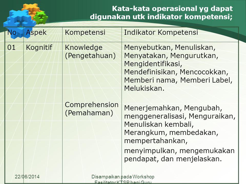 Kata-kata operasional yg dapat digunakan utk indikator kompetensi;