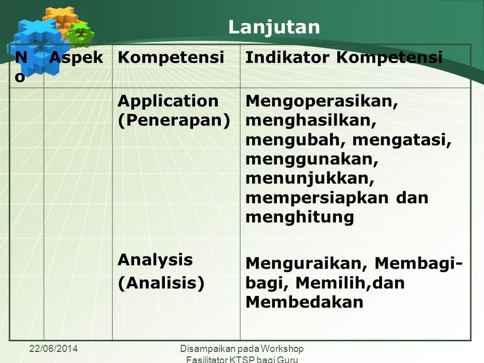 Lanjutan No Aspek Kompetensi Indikator Kompetensi
