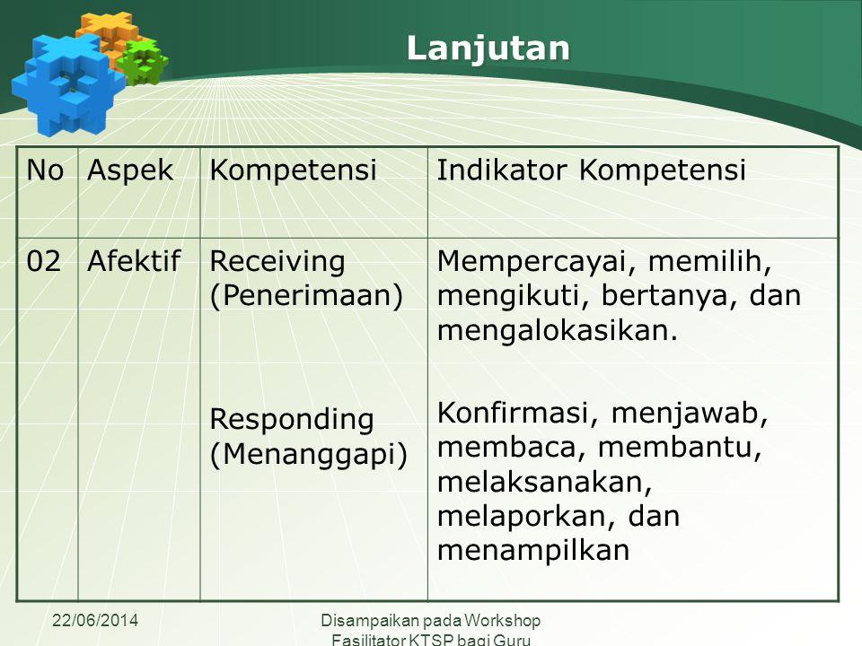 Lanjutan No Aspek Kompetensi Indikator Kompetensi 02 Afektif