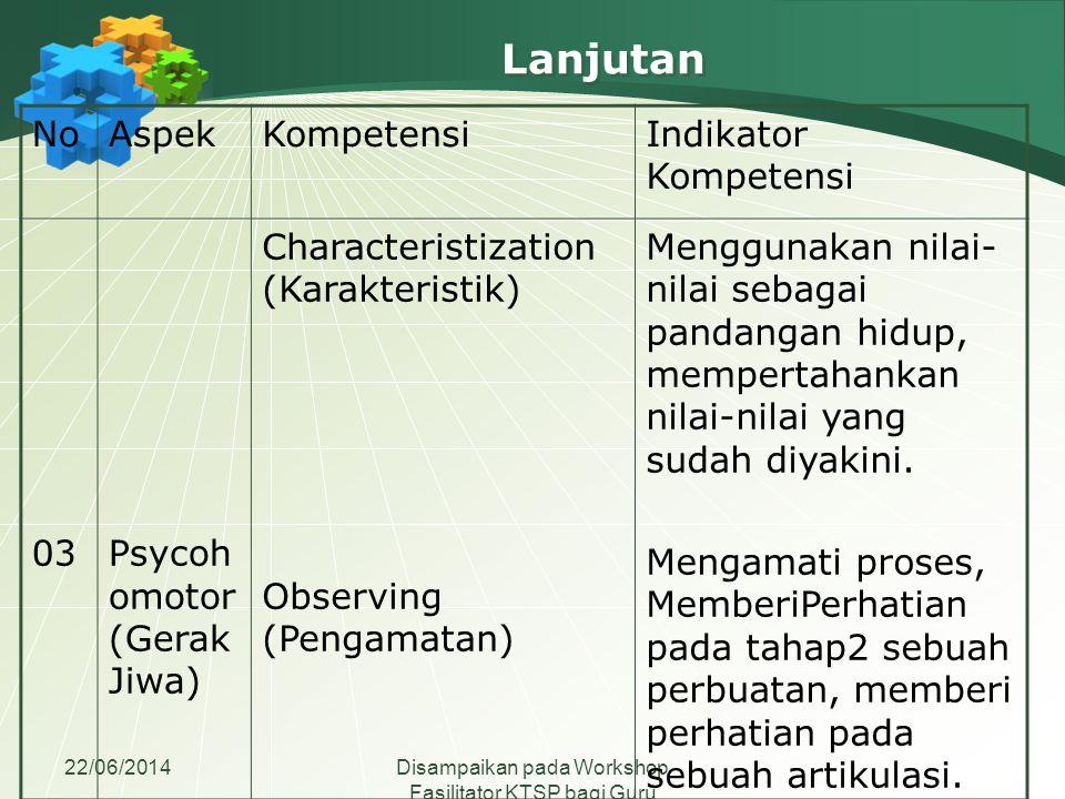 Lanjutan No Aspek Kompetensi Indikator Kompetensi 03
