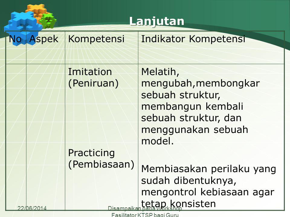 Lanjutan No Aspek Kompetensi Indikator Kompetensi Imitation (Peniruan)