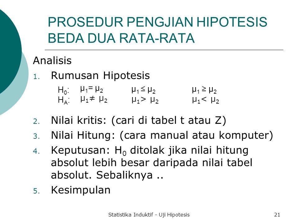 PROSEDUR PENGJIAN HIPOTESIS BEDA DUA RATA-RATA