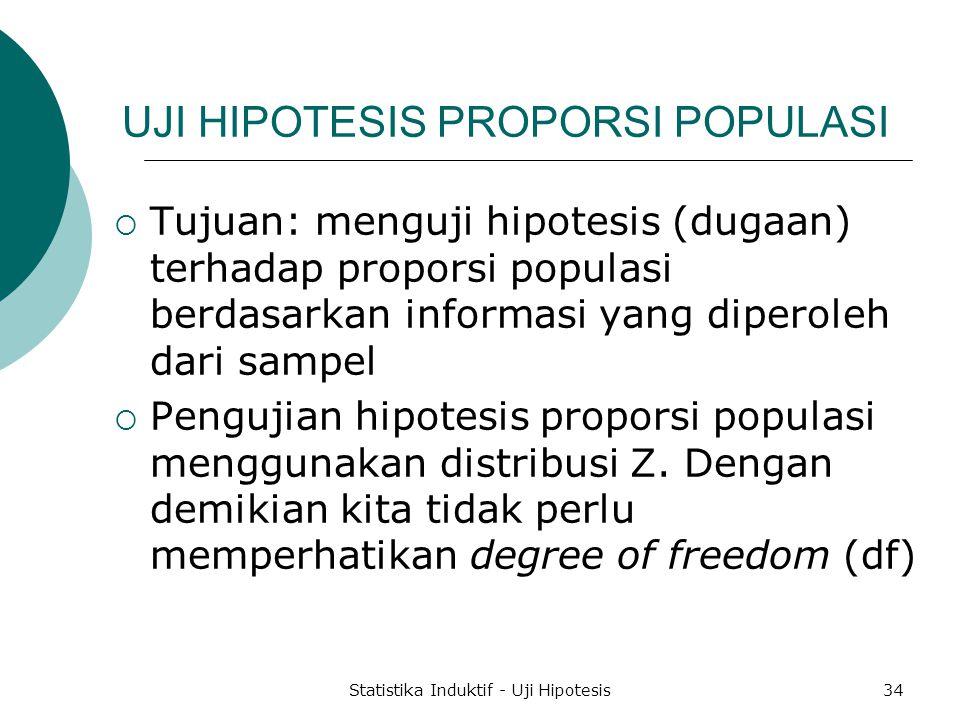UJI HIPOTESIS PROPORSI POPULASI